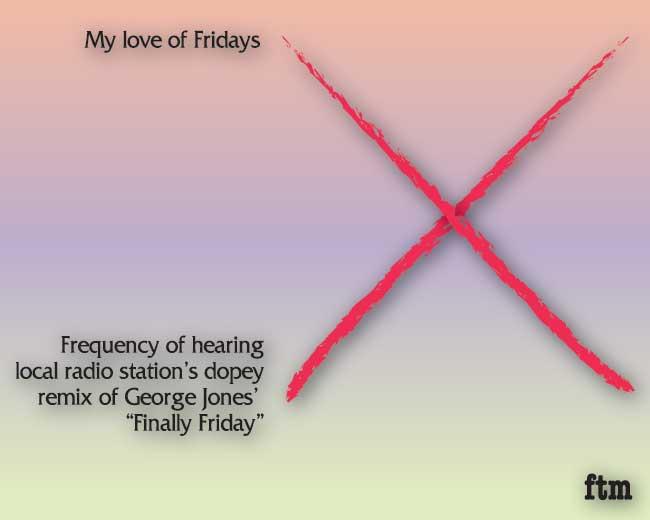 Finally friday george jones