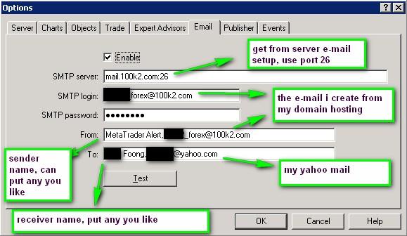 Forex macd 3 10 16gb lte usduah forex