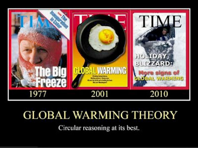 MSM DESPISES COMPETING THOUGHT!!! Climate%2Bfraud