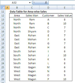 match closest date excel