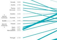 Evaluación comparativa de la eficiencia de los sistemas sanitarios