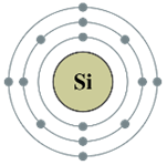 Bohr Model For Silicon Skeptic's Play: What i...