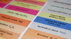Chemistry Crayon Labels