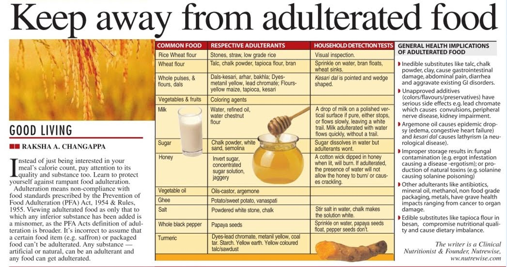 adulteration in food