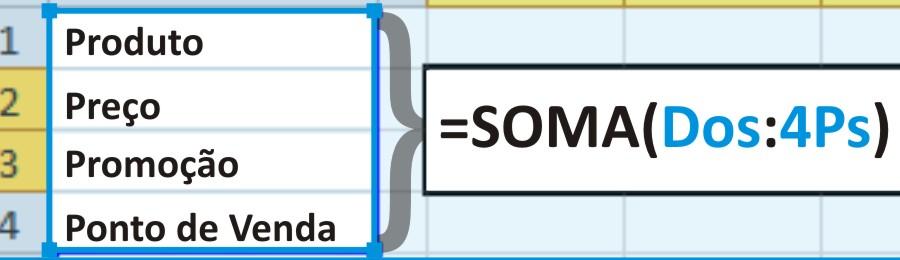 =SOMA(Dos:4Ps)