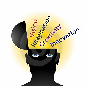 A cartoon head that has the words vision, imagination, creativity, and innovation coming from it.