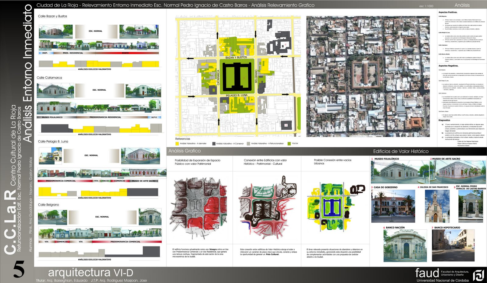 Estudio np arquitectura dise o tesis de grado for Grado en arquitectura