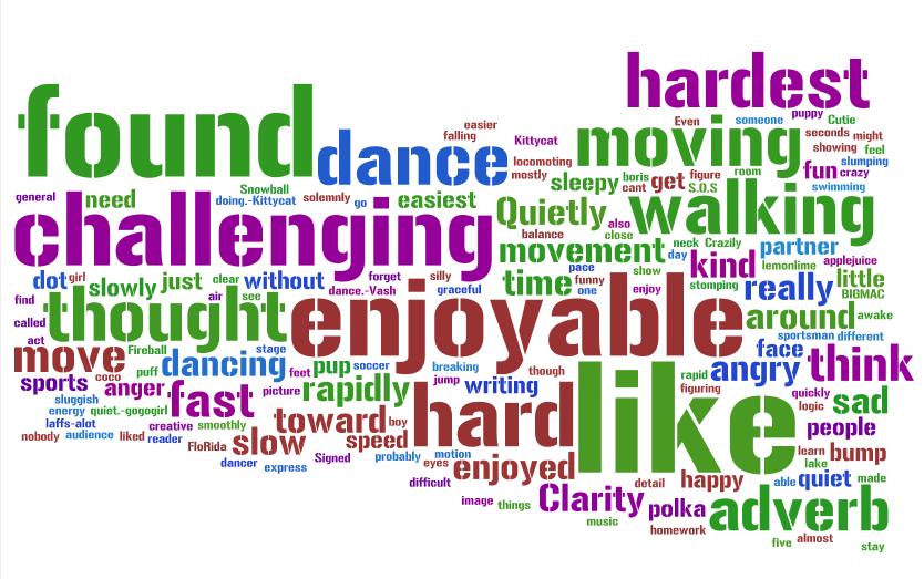 Week 1: Question 2 Key Words