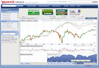 Free Download Yahoo Finance to Blackberry