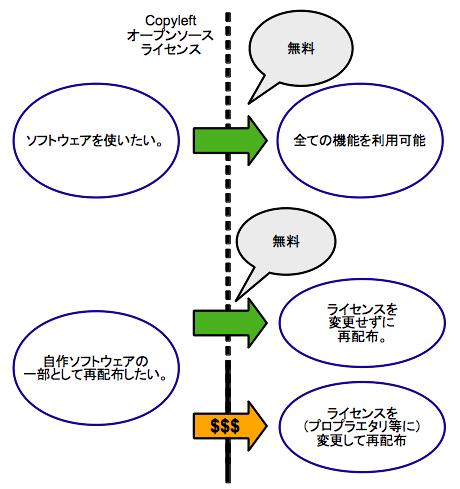 漢(オトコ)のコンピュータ道: オ...
