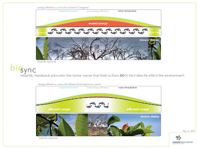 Biosync2
