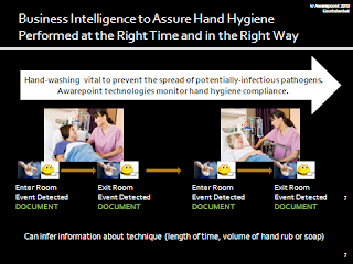 RTLS helps improve healthcare hand hygiene