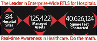Awarepoint, a Leader in Entreprise-wide RTLS for Hospitals