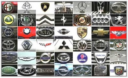 Flutterbys Encountered Now And Then Car Logos - Cars sign and names