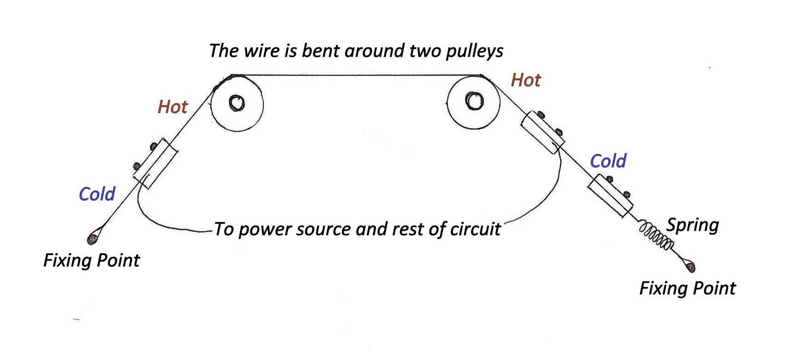 The Ramblings of my Inner Geek: Fixing Nicrome Wire to use as a ...