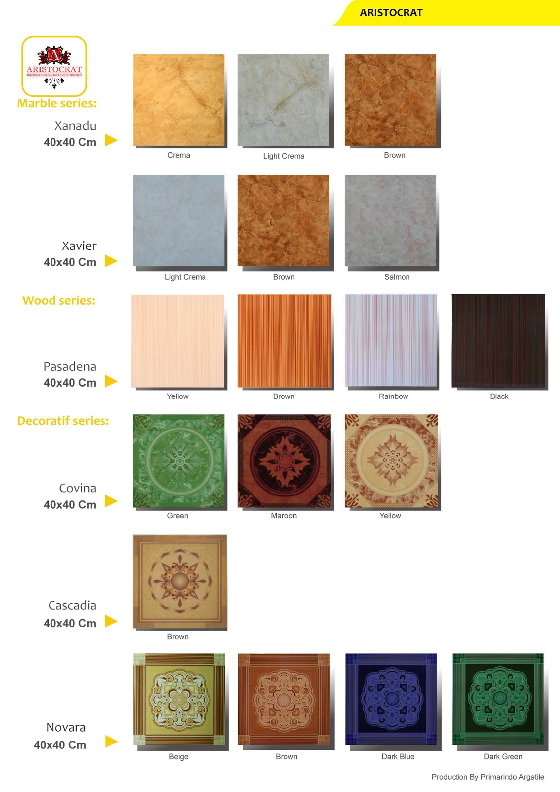 Motif Keramik | Home Design Ideas