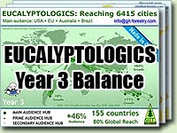 Third Year Balance / Eucalyptologics reaches 155 countries, +350 Universities, +300 Corporations, +100 Governmental Agencies and +35,000 readers around the World interested in sustainable Eucalyptus cultivation / Gustavo Iglesias Trabado and Associates  / GIT Forestry Consulting SL, Consultoría y Servicios de Ingeniería Agroforestal, Lugo, Galicia, España, Spain / Eucalyptologics, information resources on sustainable Eucalyptus cultivation around the world / Eucalyptologics, recursos de informacion sobre el cultivo sostenible del eucalipto en el mundo