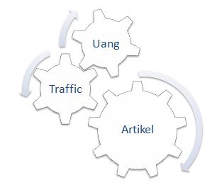 Artikel-Traffic-Uang