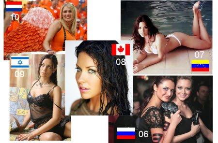 Top diez sexies chicas