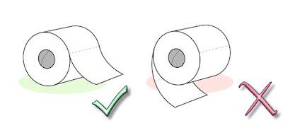¿Cuál es la manera correcta de poner el papel higiénico?