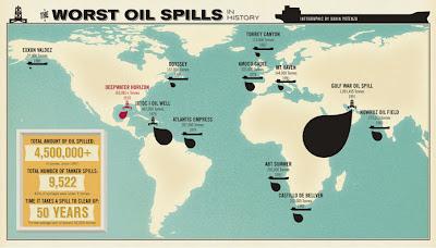 Los peores derrames de petroleo de la historia