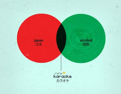 Como nace el Karaoke?