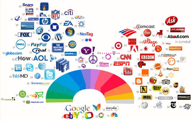 Los colores más poderosos de la web