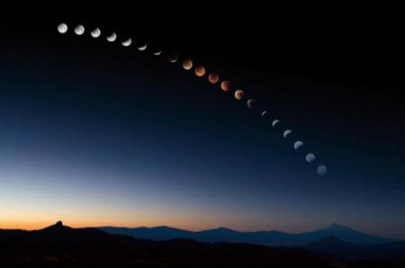 Transición de un Eclipse Lunar