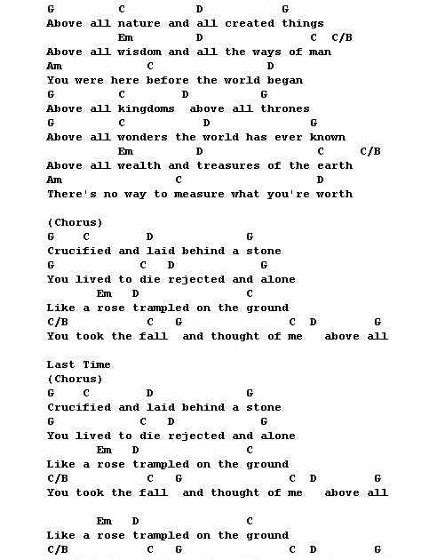Lyrics and Chords of christian Devotional: Above All