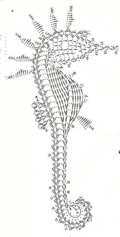 Solo esquemas y diseños de crochet: algunos animales tejidos