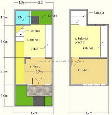 a konsultasi rumah gratis desain rumah di lahan 3 7x9 m2