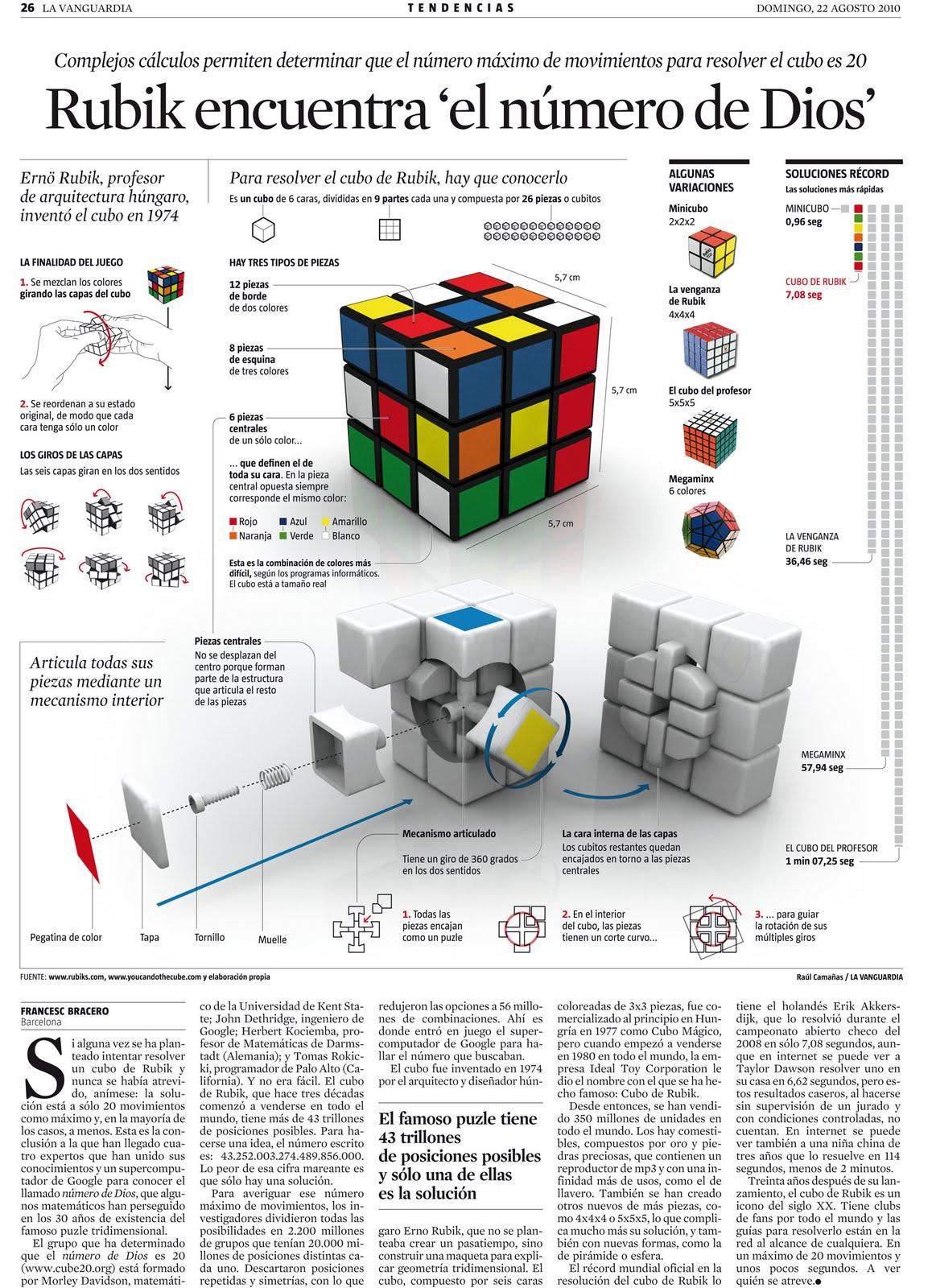 Curso de Diseño Gráfico: InDesign 14. Infografía sobre el cubo de Rubik.