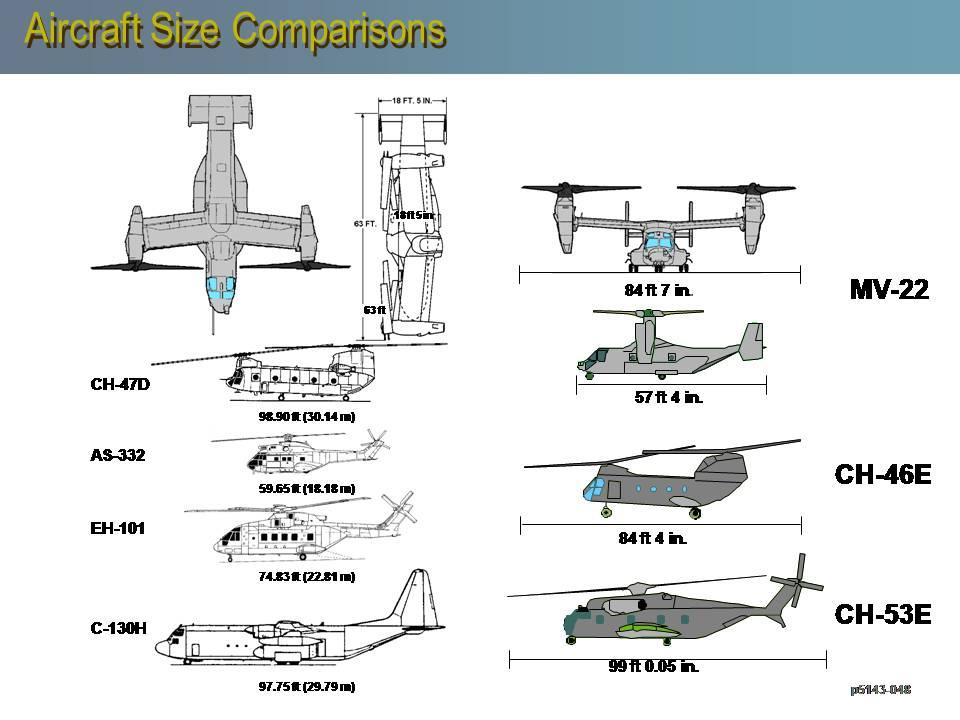 v 22 osprey news page 3 philippines defense forces forum rh tapatalk com Bird Diagram Bird Diagram