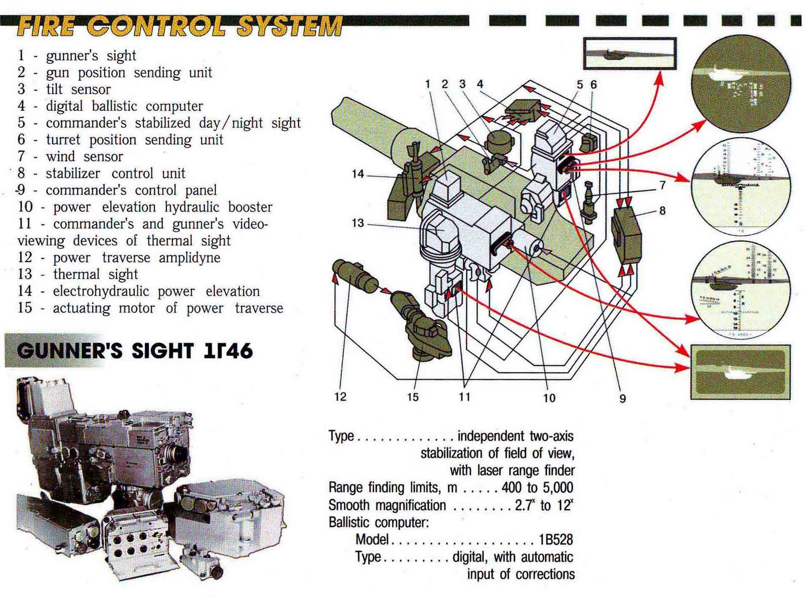 T-90 Main Battle Tank - Page 30 T-90S+FCS+Diagram-2