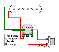 TotalRojo Guitars: Wiring Diagram for 1 Pickup/1 Volume Pot | Guitar Wiring Diagrams 1 Pickup No Volume |  | TotalRojo Guitars