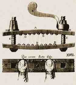 Torture Devices In History