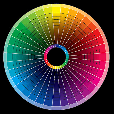 Clothing Color Wheel 28 Images Fashion Math The