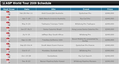 Calendario de las ASP para el 2009