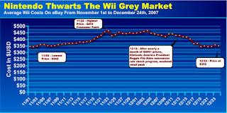 Wii grey market thumbnail pics