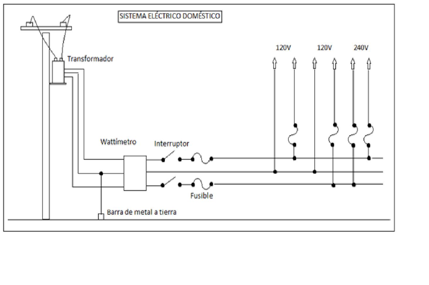 C2 gr3 circuitos ii instalaciones el ctricas dom sticas - Instalacion electrica domestica ...