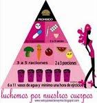 piramide*
