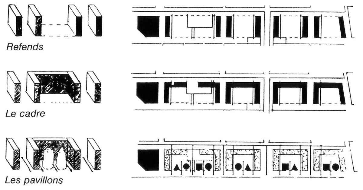 lucilline th orie zac lucilline et zac bercy. Black Bedroom Furniture Sets. Home Design Ideas
