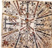 Esta es la imagen de Códice Mendoza donde se representa el glifo de México en el centro del Anahuac