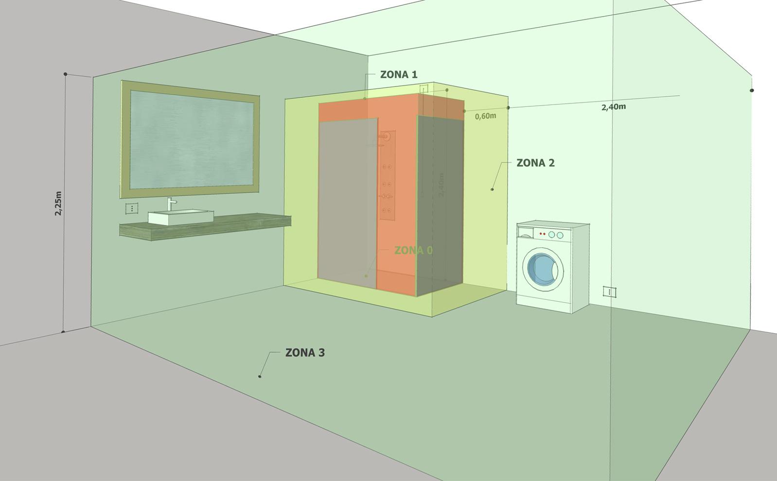 Gli apparecchi elettrici in bagno - Impianto elettrico in bagno ...