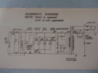 General Electric Microwave Oven Circuit Diagram samsung microwave oven wiring diagram efcaviation com Microwave Oven Schematic Diagram at cos-gaming.co