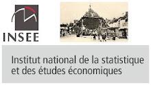 Statistique INSEE sur Milly-La-Forêt