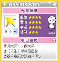 Sina Daily Astrology