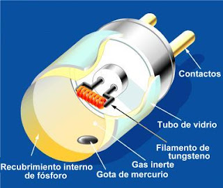 external image fluorescent-lamp-1.JPG