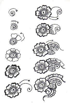 Free Tattoo Designs Flowers