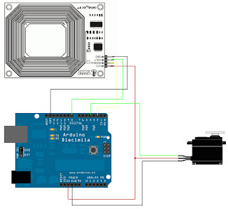 Design and Implementation of a Digital Code Lock using Arduino